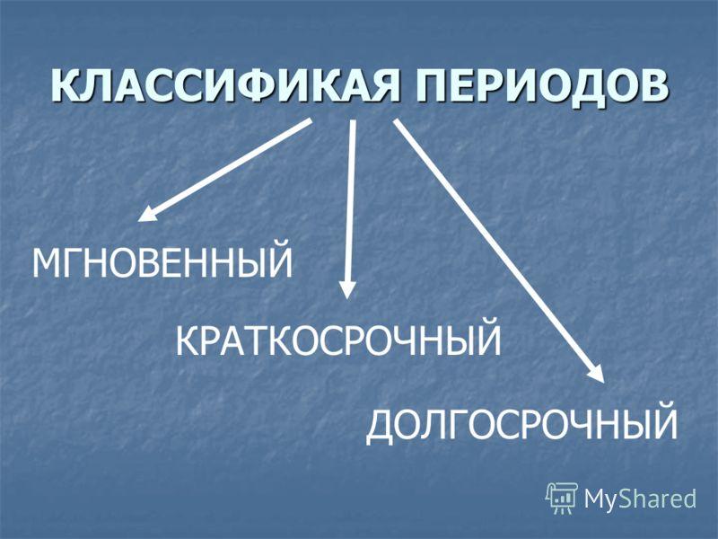 КЛАССИФИКАЯ ПЕРИОДОВ МГНОВЕННЫЙ КРАТКОСРОЧНЫЙ ДОЛГОСРОЧНЫЙ