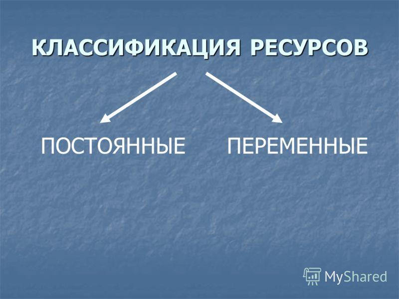 КЛАССИФИКАЦИЯ РЕСУРСОВ ПОСТОЯННЫЕПЕРЕМЕННЫЕ