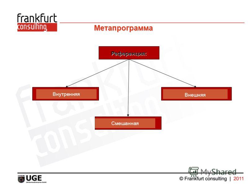 Метапрограмма Референция: Внутренняя Внешняя Смешанная