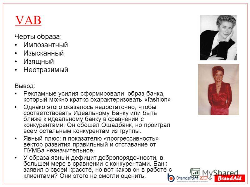 VAB Черты образа: Импозантный Изысканный Изящный Неотразимый Вывод: Рекламные усилия сформировали образ банка, который можно кратко охарактеризовать «fashion» Однако этого оказалось недостаточно, чтобы соответствовать Идеальному Банку или быть ближе