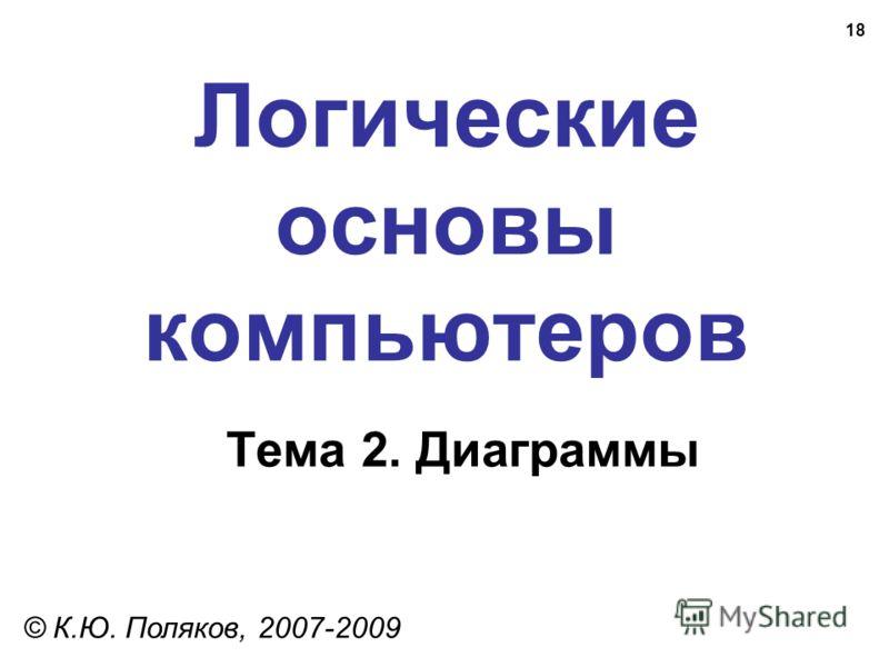 18 Логические основы компьютеров © К.Ю. Поляков, 2007-2009 Тема 2. Диаграммы