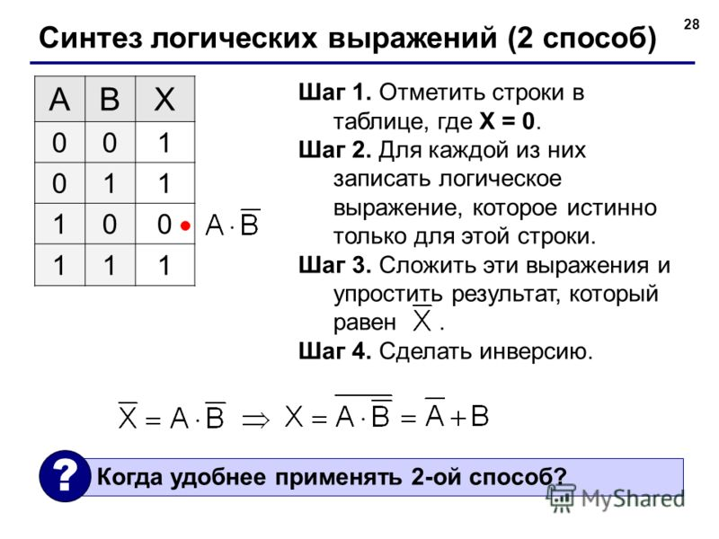 28 Синтез логических выражений (2 способ) ABX 001 011 100 111 Шаг 1. Отметить строки в таблице, где X = 0. Шаг 2. Для каждой из них записать логическое выражение, которое истинно только для этой строки. Шаг 3. Сложить эти выражения и упростить резуль