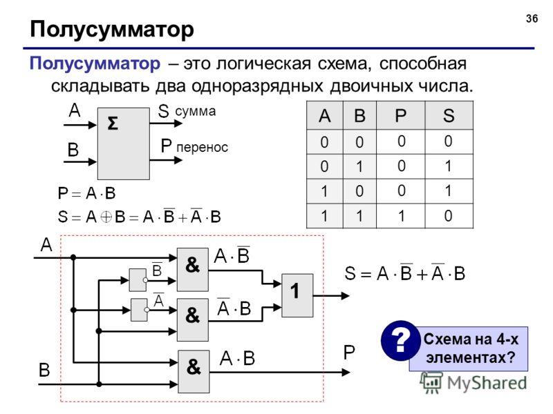 36 Полусумматор Полусумматор – это логическая схема, способная складывать два одноразрядных двоичных числа. Σ сумма перенос ABPS 00 01 10 11 0 0 1 1 0 &1&& Схема на 4-х элементах? ?