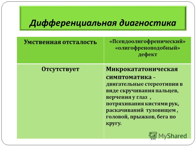 Дифференциальная диагностика Умственная отсталость « Псевдоолигофренический » « олигофреноподобный » дефект ОтсутствуетМикрокататоническая симптоматика – двигательные стереотипии в виде скручивания пальцев, верчения у глаз, потряхивания кистями рук,