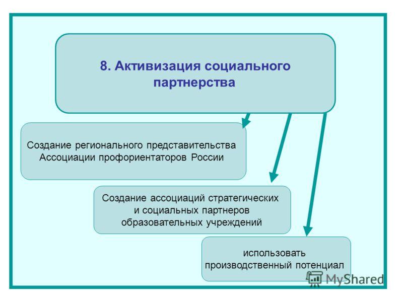8. Активизация социального партнерства Создание регионального представительства Ассоциации профориентаторов России использовать производственный потенциал Создание ассоциаций стратегических и социальных партнеров образовательных учреждений