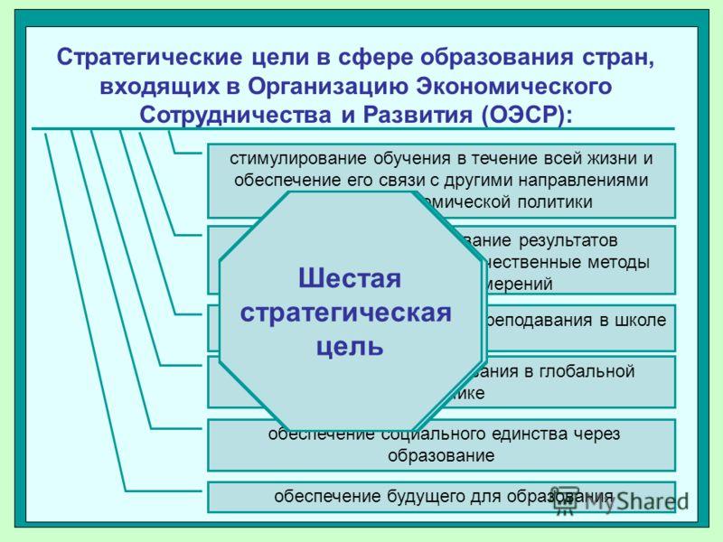 Стратегические цели в сфере образования стран, входящих в Организацию Экономического Сотрудничества и Развития (ОЭСР): стимулирование обучения в течение всей жизни и обеспечение его связи с другими направлениями социально-экономической политики оценк