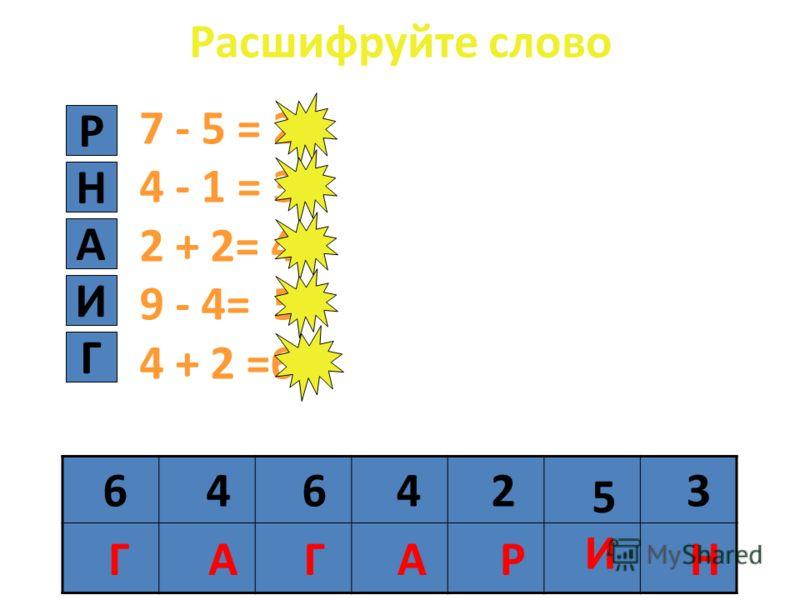 Расшифруйте слово 7 - 5 = 2 4 - 1 = 3 2 + 2= 4 9 - 4= 5 4 + 2 =6 Р Н А И Г 64642 5 3 ГАГАР И Н