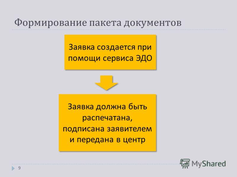 Формирование пакета документов Заявка создается при помощи сервиса ЭДО Заявка должна быть распечатана, подписана заявителем и передана в центр 9