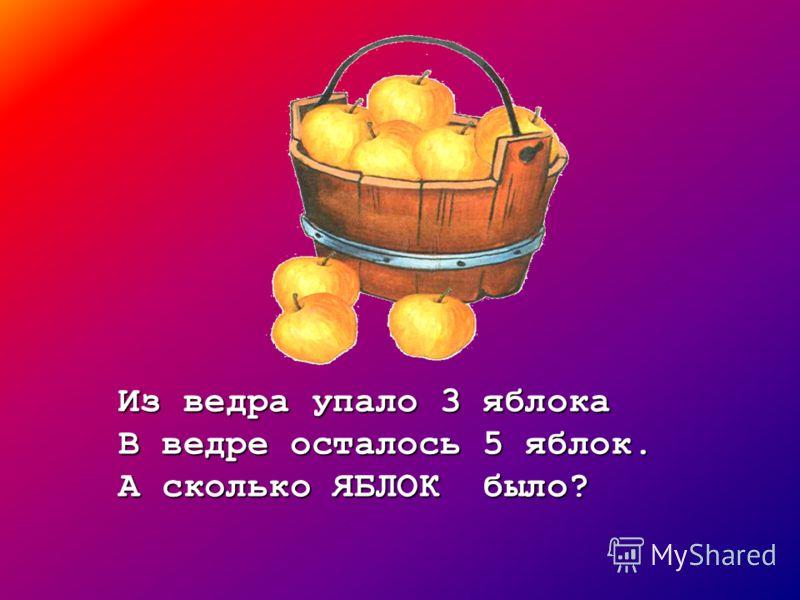 Из ведра упало 3 яблока В ведре осталось 5 яблок. А сколько ЯБЛОК было?