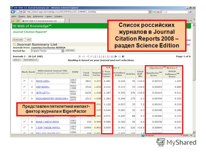 Список российских журналов в Journal Citation Reports 2008 – раздел Science Edition Представлен пятилетний импакт- фактор журнала и EigenFactor