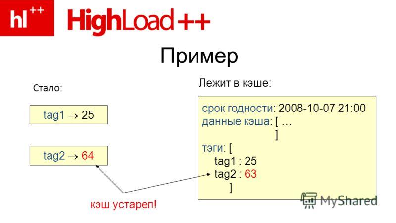 Пример Стало : Лежит в кэше: tag1 25 tag2 64 срок годности: 2008-10-07 21:00 данные кэша: [ … ] тэги: [ tag1 : 25 tag2 : 63 ] кэш устарел!