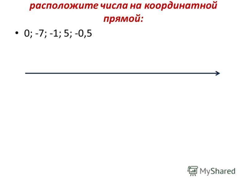 расположите числа на координатной прямой: 0; -7; -1; 5; -0,5
