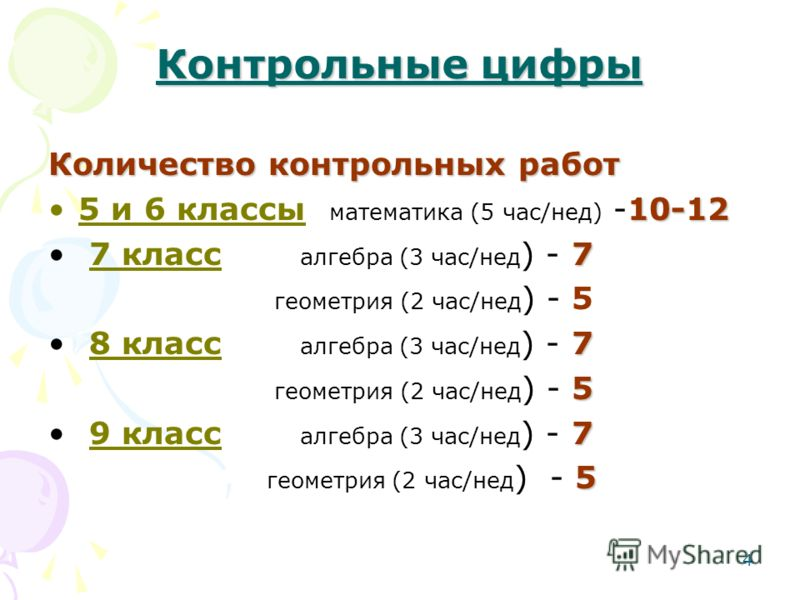 4 Контрольные цифры Количество контрольных работ 10-125 и 6 классы математика (5 час/нед) -10-12 7 7 класс алгебра (3 час/нед ) - 7 геометрия (2 час/нед ) - 5 7 8 класс алгебра (3 час/нед ) - 7 5 геометрия (2 час/нед ) - 5 7 9 класс алгебра (3 час/не