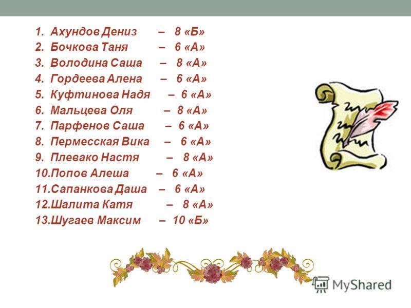 1.Ахундов Дениз – 8 «Б» 2.Бочкова Таня – 6 «А» 3.Володина Саша – 8 «А» 4.Гордеева Алена – 6 «А» 5.Куфтинова Надя – 6 «А» 6.Мальцева Оля – 8 «А» 7.Парфенов Саша – 6 «А» 8.Пермесская Вика – 6 «А» 9.Плевако Настя – 8 «А» 10.Попов Алеша – 6 «А» 11.Сапанк