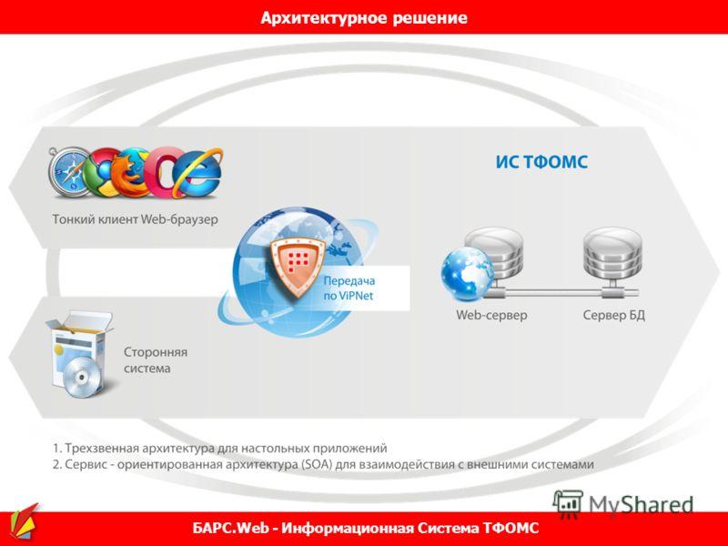 Архитектурное решение БАРС.Web - Информационная Система ТФОМС