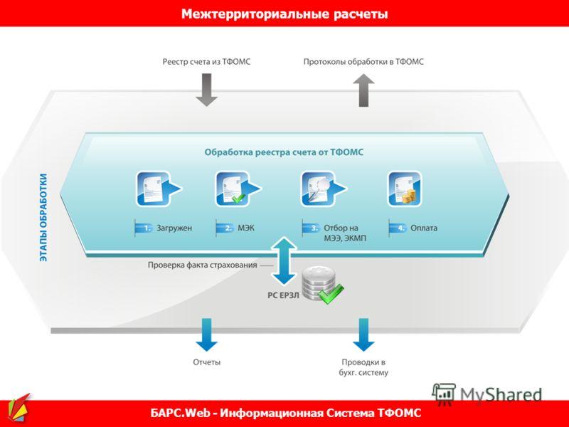 Межтерриториальные расчеты БАРС.Web - Информационная Система ТФОМС