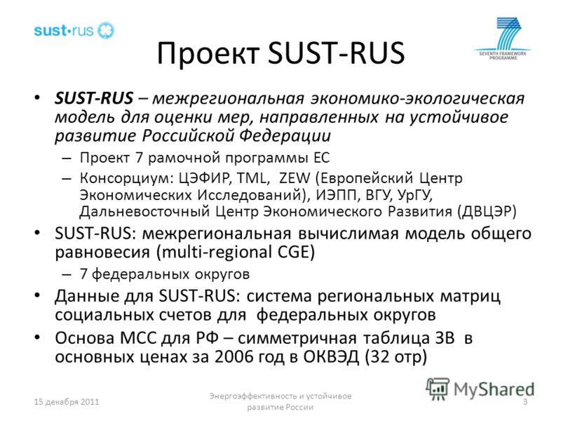 Проект SUST-RUS SUST-RUS – межрегиональная экономико-экологическая модель для оценки мер, направленных на устойчивое развитие Российской Федерации – Проект 7 рамочной программы ЕС – Консорциум: ЦЭФИР, TML, ZEW (Европейский Центр Экономических Исследо