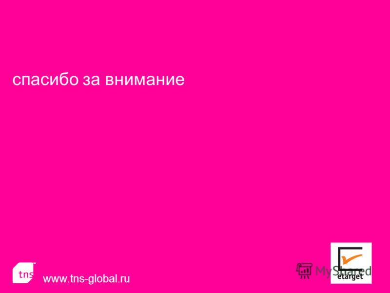 спасибо за внимание www.tns-global.ru