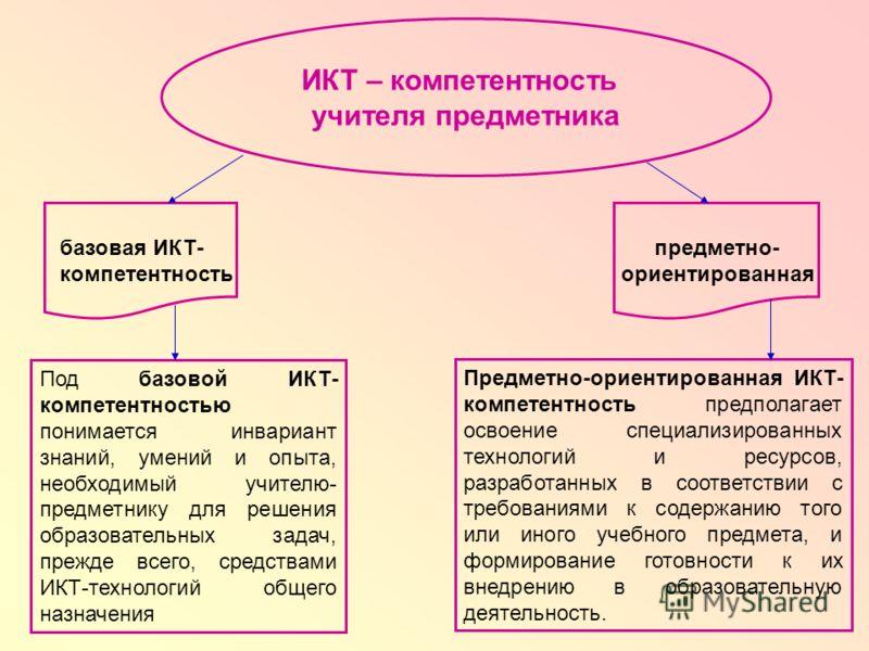 ИКТ – компетентность учителя предметника базовая ИКТ- компетентность предметно- ориентированная Под базовой ИКТ- компетентностью понимается инвариант знаний, умений и опыта, необходимый учителю- предметнику для решения образовательных задач, прежде в