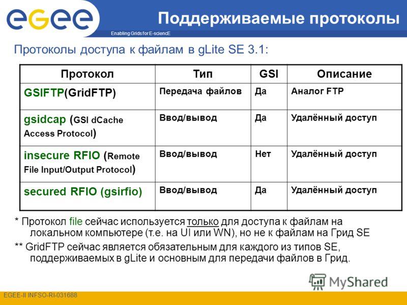Enabling Grids for E-sciencE EGEE-II INFSO-RI-031688 Поддерживаемые протоколы Протоколы доступа к файлам в gLite SE 3.1: ПротоколТипGSIОписание GSIFTP(GridFTP) Передача файловДаАналог FTP gsidcap ( GSI dCache Access Protocol ) Ввод/выводДаУдалённый д