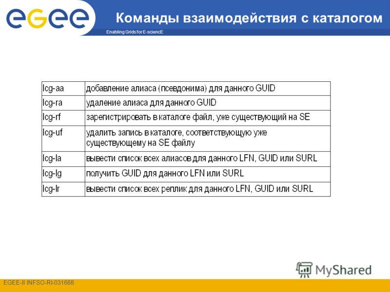 Enabling Grids for E-sciencE EGEE-II INFSO-RI-031688 Команды взаимодействия с каталогом