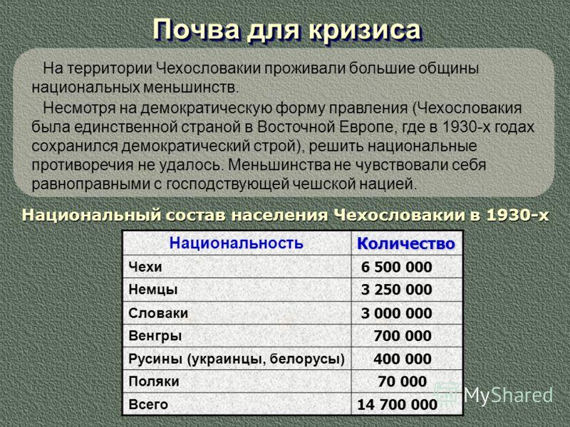 Почва для кризиса Почва для кризиса Национальный состав населения Чехословакии в 1930-х году НациональностьКоличество Чехи 6 500 000 Немцы 3 250 000 Словаки 3 000 000 Венгры 700 000 Русины (украинцы, белорусы) 400 000 Поляки 70 000 Всего 14 700 000 Н