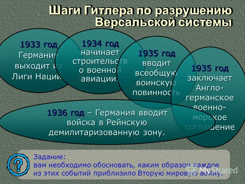Шаги Гитлера по разрушению Версальской системы Шаги Гитлера по разрушению Версальской системы Задание: вам необходимо обосновать, каким образом каждое из этих событий приблизило Вторую мировую войну. 1933 год Германия выходит из Лиги Наций. 1934 год