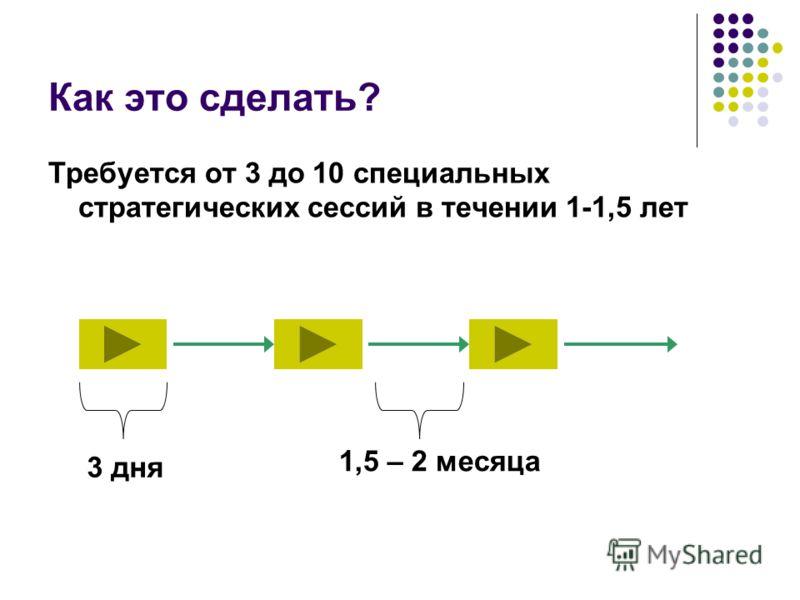 Как это сделать? Требуется от 3 до 10 специальных стратегических сессий в течении 1-1,5 лет 3 дня 1,5 – 2 месяца