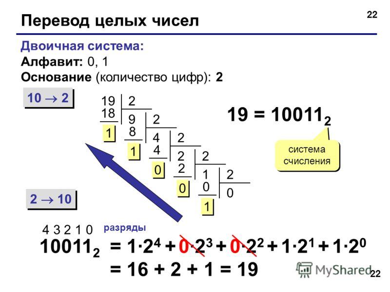 22 Перевод целых чисел Двоичная система: Алфавит: 0, 1 Основание (количество цифр): 2 10 2 2 10 192 9 18 1 1 2 4 8 1 1 2 2 4 0 0 2 1 2 0 0 2 0 0 1 1 19 = 10011 2 система счисления 10011 2 4 3 2 1 0 разряды = 1·2 4 + 0·2 3 + 0·2 2 + 1·2 1 + 1·2 0 = 16