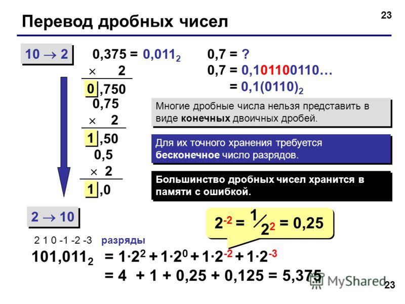 23 Перевод дробных чисел 10 2 2 10 0,375 = 2 101,011 2 2 1 0 -1 -2 -3разряды = 1·2 2 + 1·2 0 + 1·2 -2 + 1·2 -3 = 4 + 1 + 0,25 + 0,125 = 5,375,750 0 0 0,75 2,50 1 1 0,5 2,0 1 1 0,7 = ? 0,7 = 0,101100110… = 0,1(0110) 2 Многие дробные числа нельзя предс