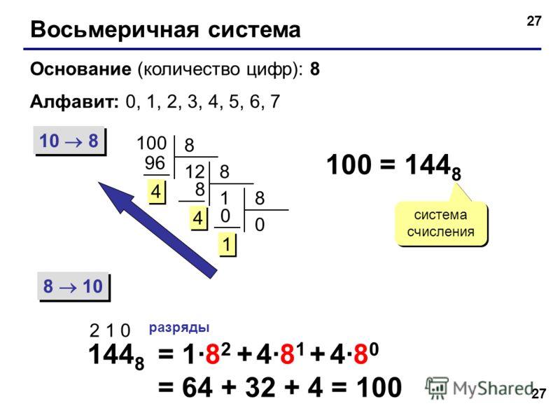 27 Восьмеричная система Основание (количество цифр): 8 Алфавит: 0, 1, 2, 3, 4, 5, 6, 7 10 8 8 10 100 8 12 96 4 4 8 1 8 4 4 8 0 0 1 1 100 = 144 8 система счисления 144 8 2 1 0 разряды = 1·8 2 + 4·8 1 + 4·8 0 = 64 + 32 + 4 = 100
