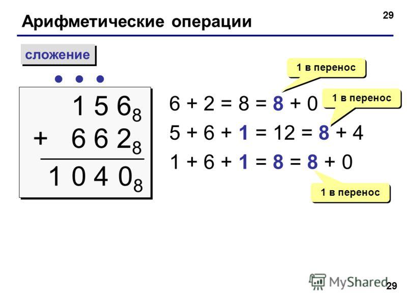29 Арифметические операции сложение 1 5 6 8 + 6 6 2 8 1 5 6 8 + 6 6 2 8 1 6 + 2 = 8 = 8 + 0 5 + 6 + 1 = 12 = 8 + 4 1 + 6 + 1 = 8 = 8 + 0 1 в перенос 0808 04 1 в перенос