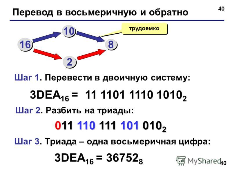 40 Перевод в восьмеричную и обратно трудоемко 3DEA 16 = 11 1101 1110 1010 2 16 10 8 8 2 2 Шаг 1. Перевести в двоичную систему: Шаг 2. Разбить на триады: Шаг 3. Триада – одна восьмеричная цифра: 011 110 111 101 010 2 011 110 111 101 010 2 3DEA 16 = 36