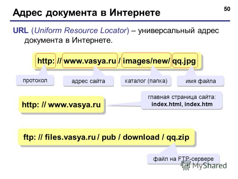 50 Адрес документа в Интернете URL (Uniform Resource Locator) – универсальный адрес документа в Интернете. http: // www.vasya.ru / images/new/ qq.jpg адрес сайта каталог (папка) имя файла http: // www.vasya.ru главная страница сайта: index.html, inde