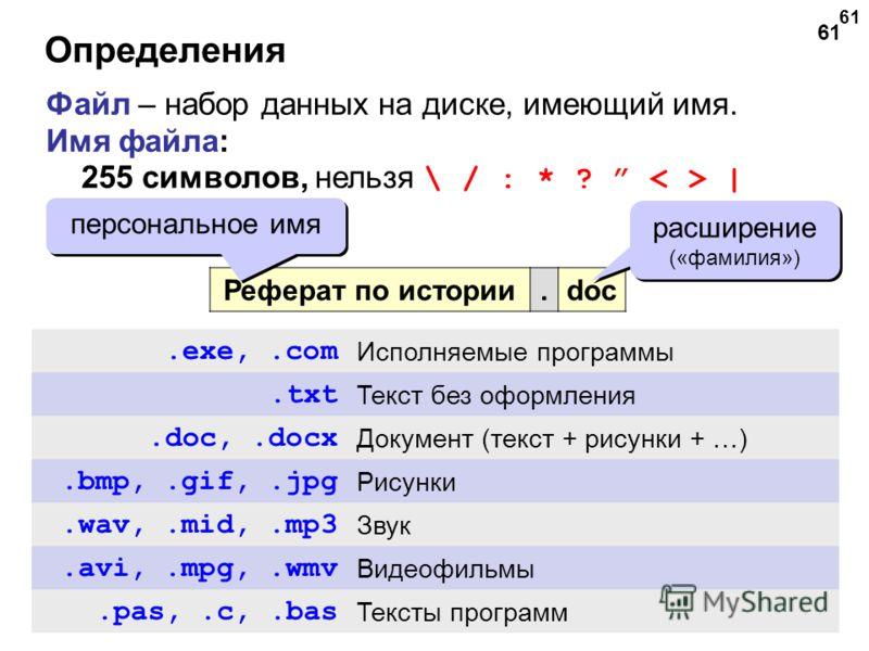 61 Определения 61 Файл – набор данных на диске, имеющий имя. Имя файла: 255 символов, нельзя \ / : * ? | Реферат по истории.doc персональное имя расширение («фамилия») расширение («фамилия»).exe,.com Исполняемые программы.txt Текст без оформления.doc