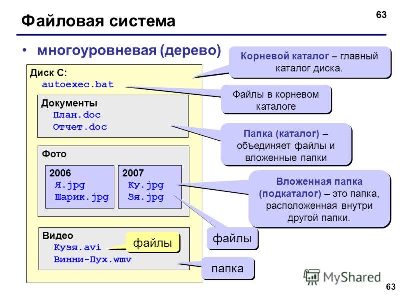 63 Файловая система многоуровневая (дерево) Диск C: autoexec.bat Документы План.doc Отчет.doc Фото Видео Кузя.avi Винни-Пух.wmv 2006 Я.jpg Шарик.jpg 2007 Ку.jpg Зя.jpg Корневой каталог – главный каталог диска. Вложенная папка (подкаталог) – это папка