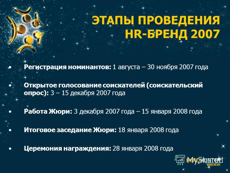 ЭТАПЫ ПРОВЕДЕНИЯ HR-БРЕНД 2007 Регистрация номинантов: 1 августа – 30 ноября 2007 года Открытое голосование соискателей (соискательский опрос): 3 – 15 декабря 2007 года Работа Жюри: 3 декабря 2007 года – 15 января 2008 года Итоговое заседание Жюри: 1