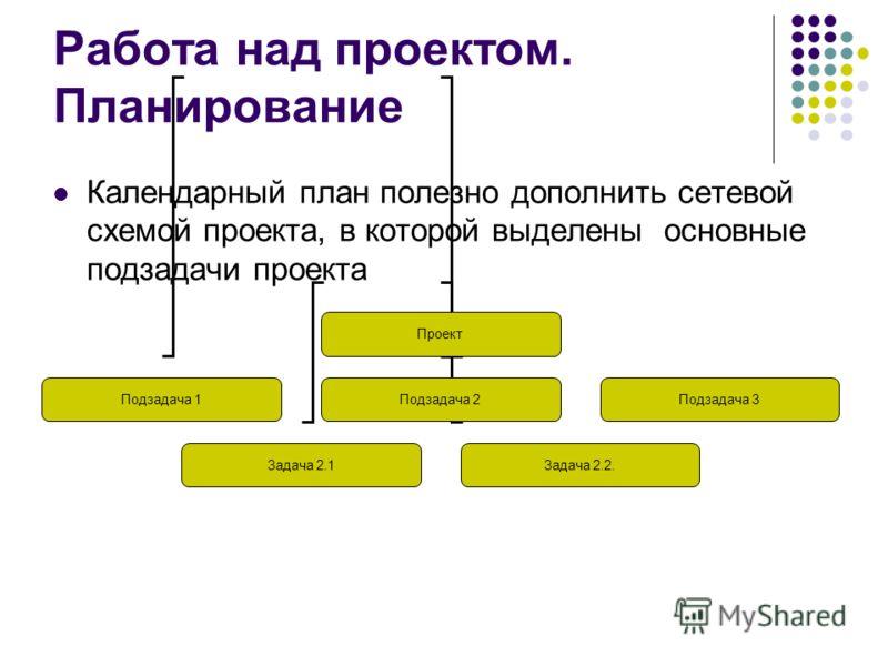 Работа над проектом. Планирование Календарный план полезно дополнить сетевой схемой проекта, в которой выделены основные подзадачи проекта Проект Подзадача 1Подзадача 2Подзадача 3 Задача 2.1Задача 2.2.