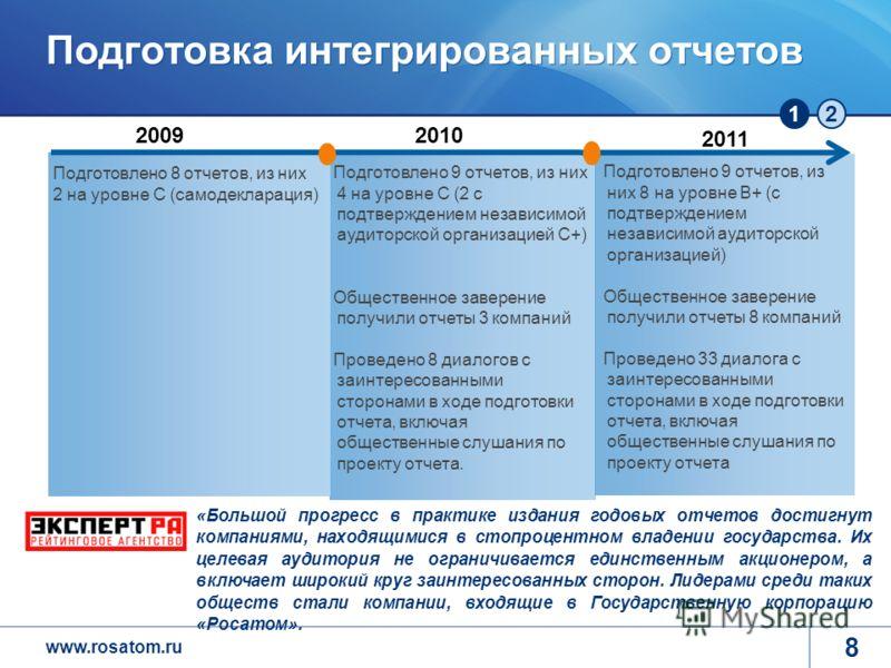 www.rosatom.ru 12 Подготовка интегрированных отчетов 8 20092010 2011 Подготовлено 8 отчетов, из них 2 на уровне С (самодекларация) Подготовлено 9 отчетов, из них 4 на уровне С (2 с подтверждением независимой аудиторской организацией С+) Общественное