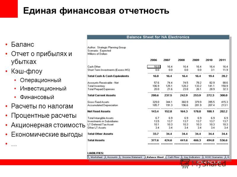 Единая финансовая отчетность Баланс Отчет о прибылях и убытках Кэш-флоу Операционный Инвестиционный Финансовый Расчеты по налогам Процентные расчеты Акционерная стоимость Економические выгоды...