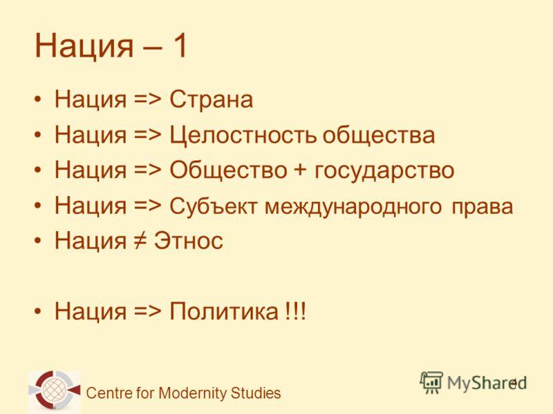 Centre for Modernity Studies 4 Нация – 1 Нация => Страна Нация => Целостность общества Нация => Общество + государство Нация => Субъект международного права Нация Этнос Нация => Политика !!!