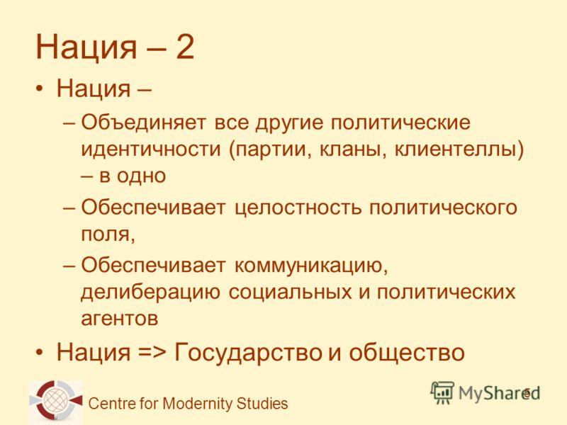 Centre for Modernity Studies 5 Нация – 2 Нация – –Объединяет все другие политические идентичности (партии, кланы, клиентеллы) – в одно –Обеспечивает целостность политического поля, –Обеспечивает коммуникацию, делиберацию социальных и политических аге