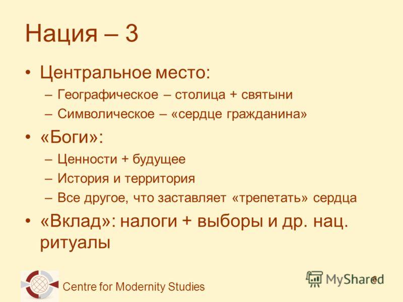 Centre for Modernity Studies 6 Нация – 3 Центральное место: –Географическое – столица + святыни –Символическое – «сердце гражданина» «Боги»: –Ценности + будущее –История и территория –Все другое, что заставляет «трепетать» сердца «Вклад»: налоги + вы