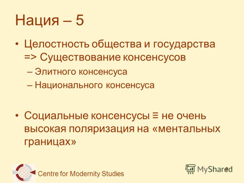Centre for Modernity Studies 8 Нация – 5 Целостность общества и государства => Существование консенсусов –Элитного консенсуса –Национального консенсуса Социальные консенсусы не очень высокая поляризация на «ментальных границах»