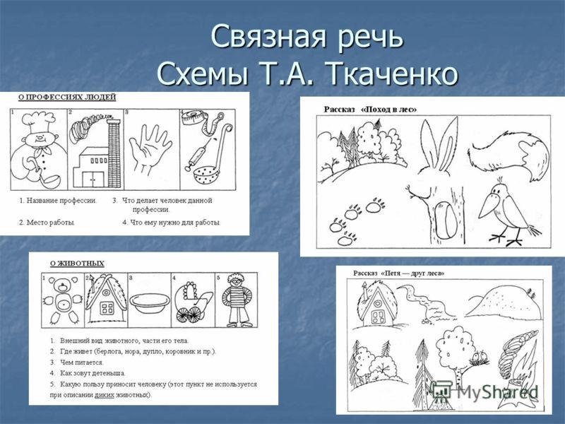 речь Схемы Т.А. Ткаченко