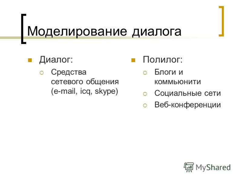 Моделирование диалога Диалог: Средства сетевого общения (e-mail, icq, skype) Полилог: Блоги и коммьюнити Социальные сети Веб-конференции