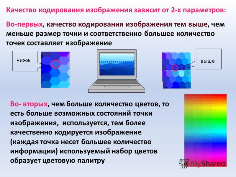 Качество кодирования изображения зависит от 2-х параметров: Во-первых, качество кодирования изображения тем выше, чем меньше размер точки и соответственно большее количество точек составляет изображение Во- вторых, чем больше количество цветов, то ес