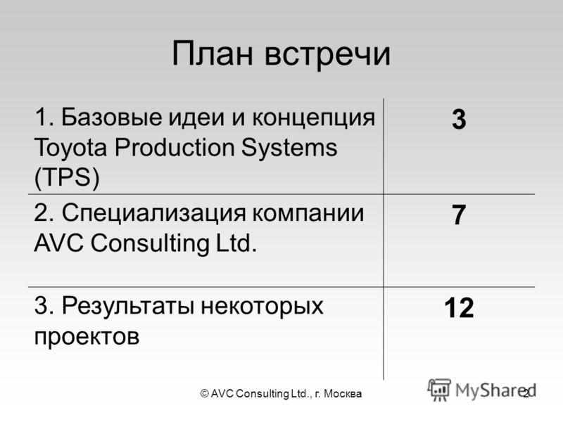 © AVC Consulting Ltd., г. Москва2 План встречи 1. Базовые идеи и концепция Toyota Production Systems (TPS) 3 2. Специализация компании AVC Consulting Ltd. 7 3. Результаты некоторых проектов 12