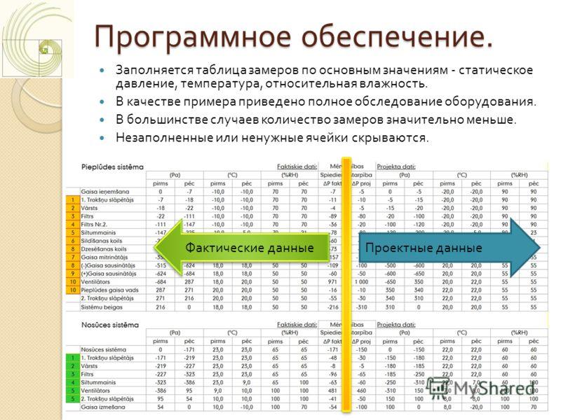 Программное обеспечение. Заполняется таблица замеров по основным значениям - статическое давление, температура, относительная влажность. В качестве примера приведено полное обследование оборудования. В большинстве случаев количество замеров значитель