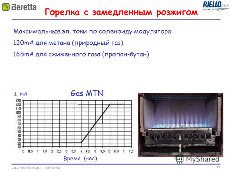 22 Copyright Riello S.p.A. - confidential Максимальные эл. токи по соленоиду модулятора: 120mA для метана (природный газ) 165mA для сжиженного газа (пропан-бутан). Горелка с замедленным розжигом Время (sec) I, mA Gas MTN